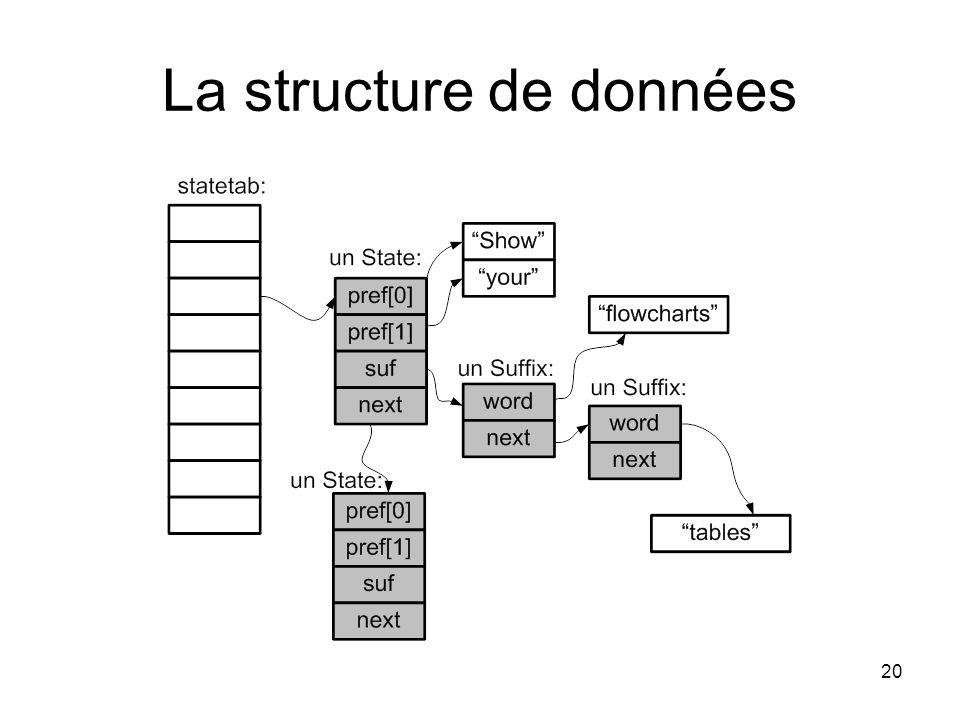20 La structure de données