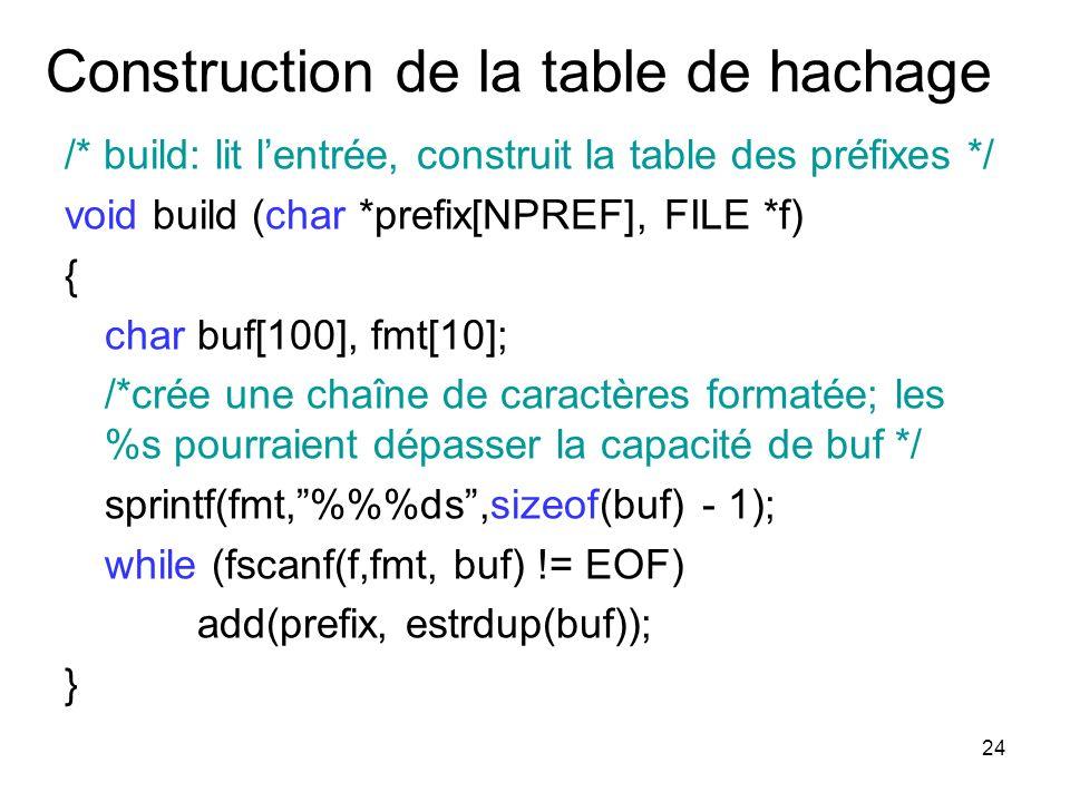 24 Construction de la table de hachage /* build: lit lentrée, construit la table des préfixes */ void build (char *prefix[NPREF], FILE *f) { char buf[