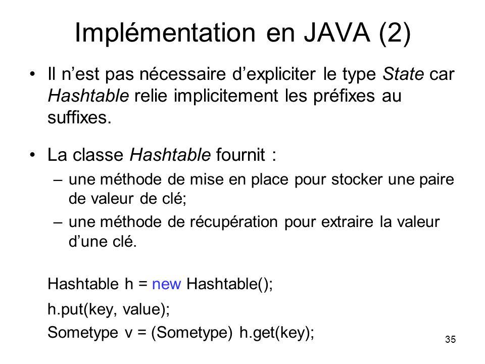 35 Implémentation en JAVA (2) Il nest pas nécessaire dexpliciter le type State car Hashtable relie implicitement les préfixes au suffixes. La classe H