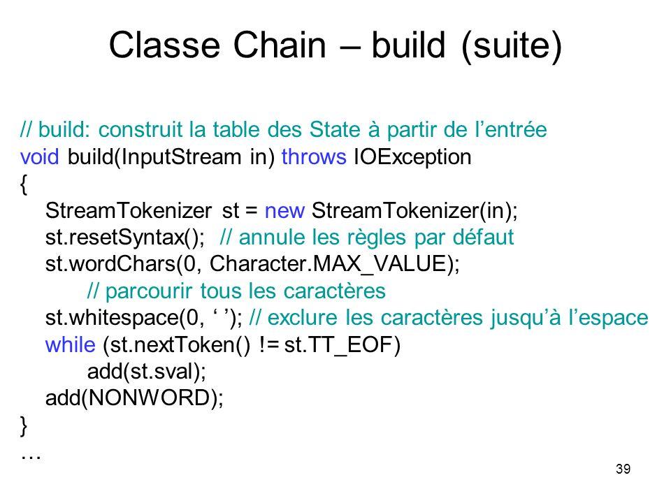 39 Classe Chain – build (suite) // build: construit la table des State à partir de lentrée void build(InputStream in) throws IOException { StreamToken
