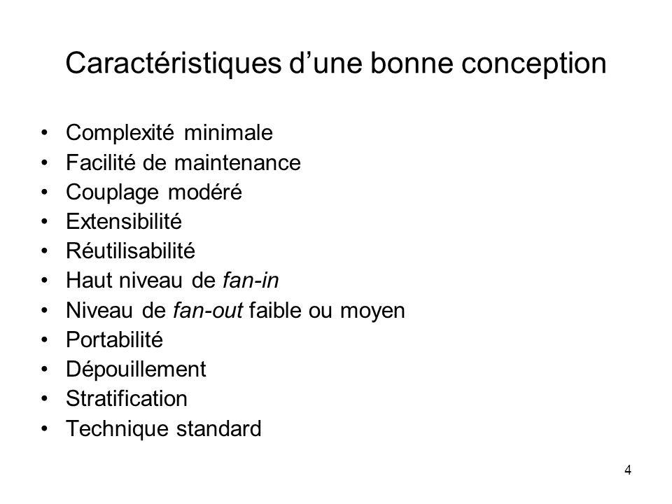 15 Choix de structure de données (3) Besoin dune structure de données qui représente mieux un préfixe et les suffixes associés.