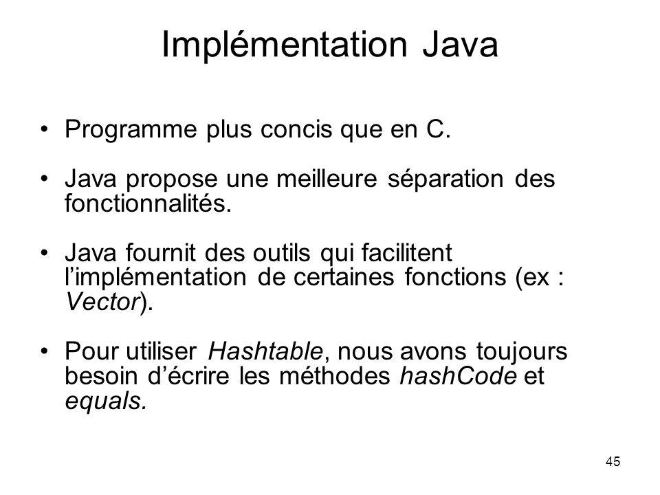 45 Implémentation Java Programme plus concis que en C. Java propose une meilleure séparation des fonctionnalités. Java fournit des outils qui facilite