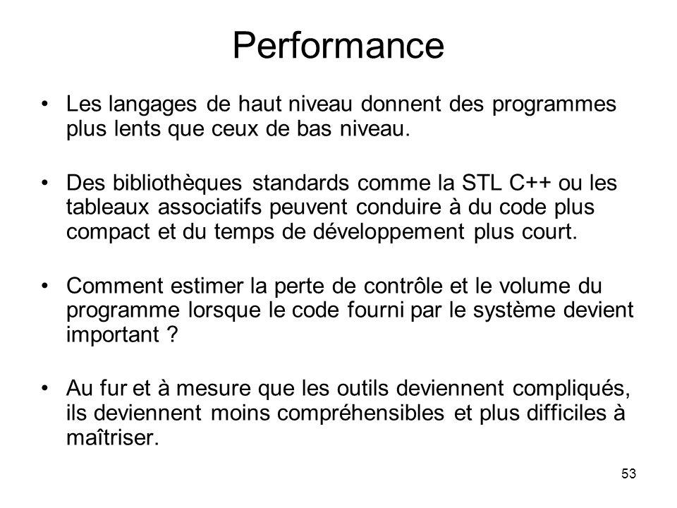 53 Performance Les langages de haut niveau donnent des programmes plus lents que ceux de bas niveau. Des bibliothèques standards comme la STL C++ ou l