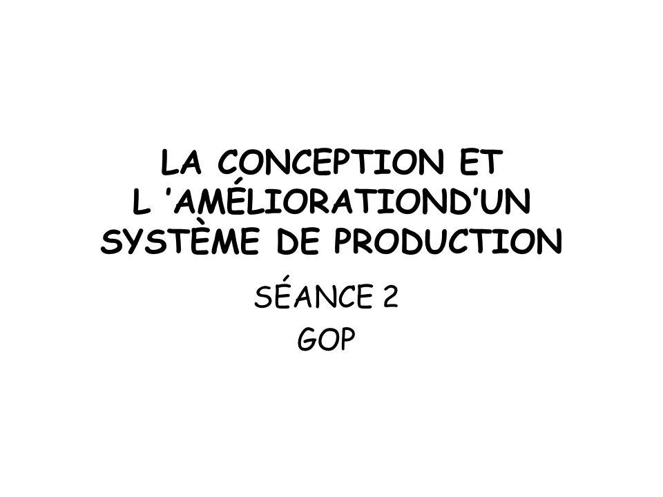 LA CONCEPTION ET L AMÉLIORATIONDUN SYSTÈME DE PRODUCTION SÉANCE 2 GOP