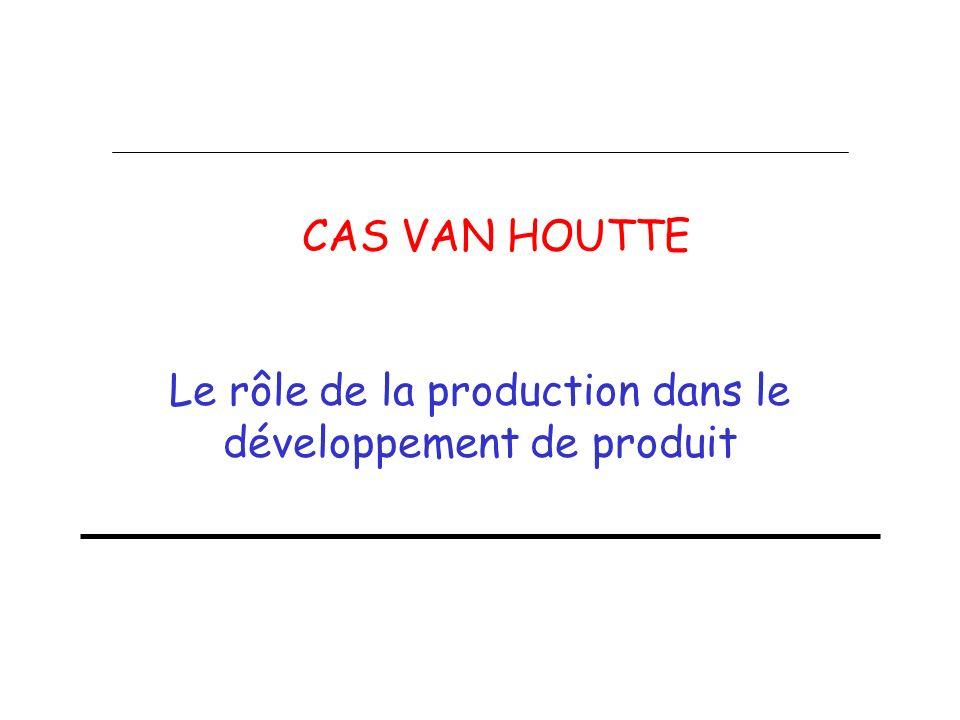 CAS VAN HOUTTE Le rôle de la production dans le développement de produit