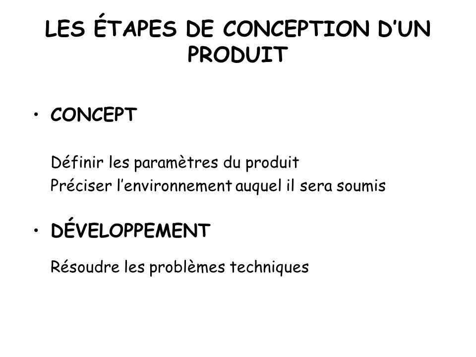 LES ÉTAPES DE CONCEPTION DUN PRODUIT CONCEPT Définir les paramètres du produit Préciser lenvironnement auquel il sera soumis DÉVELOPPEMENT Résoudre les problèmes techniques