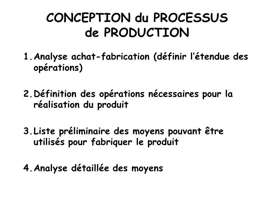 CONCEPTION du PROCESSUS de PRODUCTION 1.Analyse achat-fabrication (définir létendue des opérations) 2.Définition des opérations nécessaires pour la réalisation du produit 3.Liste préliminaire des moyens pouvant être utilisés pour fabriquer le produit 4.Analyse détaillée des moyens