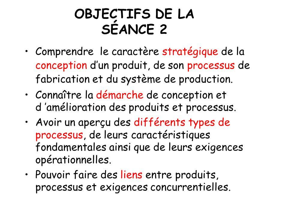 OBJECTIFS DE LA SÉANCE 2 Comprendre le caractère stratégique de la conception dun produit, de son processus de fabrication et du système de production.
