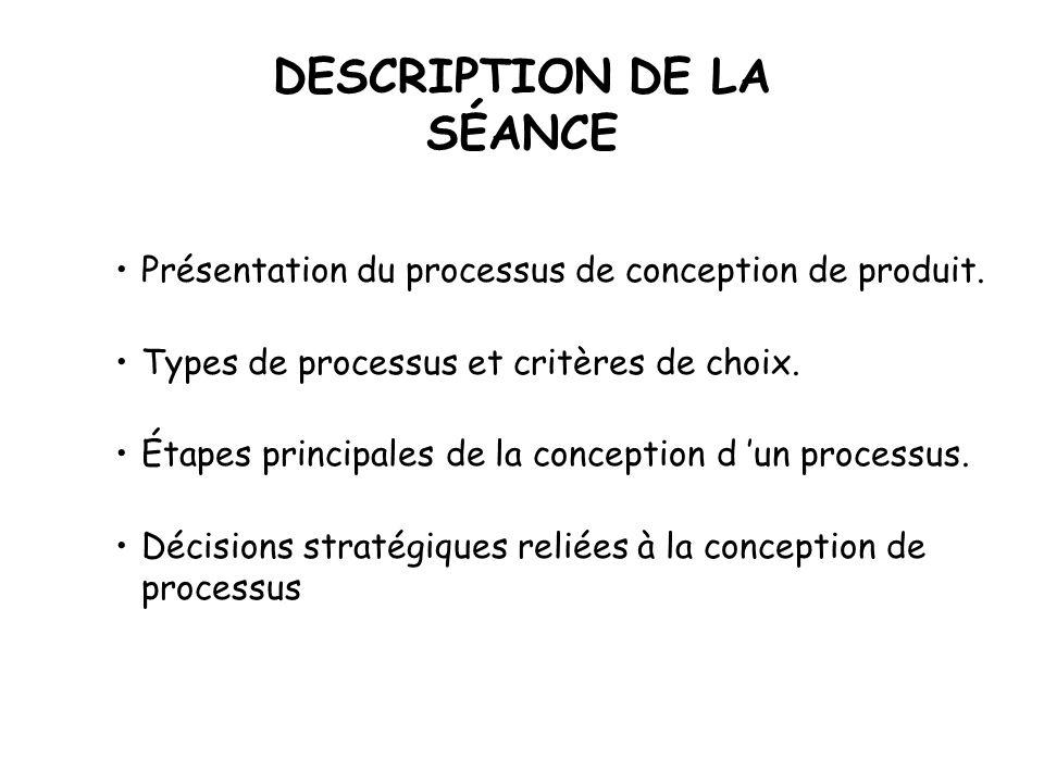 DESCRIPTION DE LA SÉANCE Présentation du processus de conception de produit.