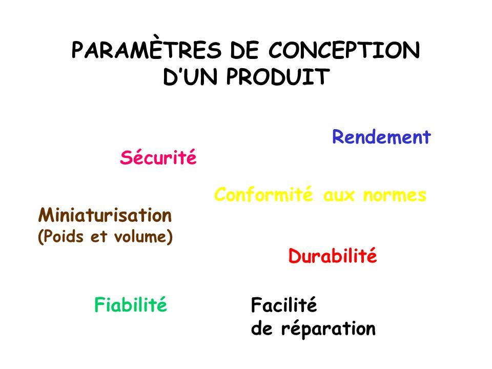 PARAMÈTRES DE CONCEPTION DUN PRODUIT Rendement Durabilité Conformité aux normes Fiabilité Sécurité Miniaturisation (Poids et volume) Facilité de réparation