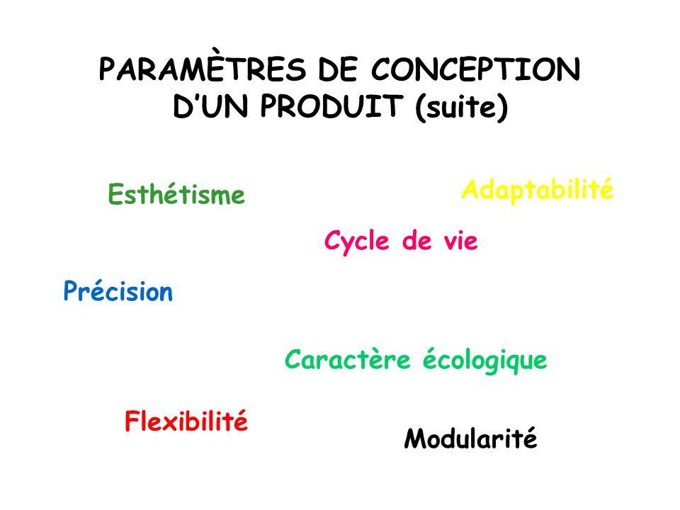 PARAMÈTRES DE CONCEPTION DUN PRODUIT (suite) Précision Caractère écologique Cycle de vie Flexibilité Adaptabilité Modularité Esthétisme