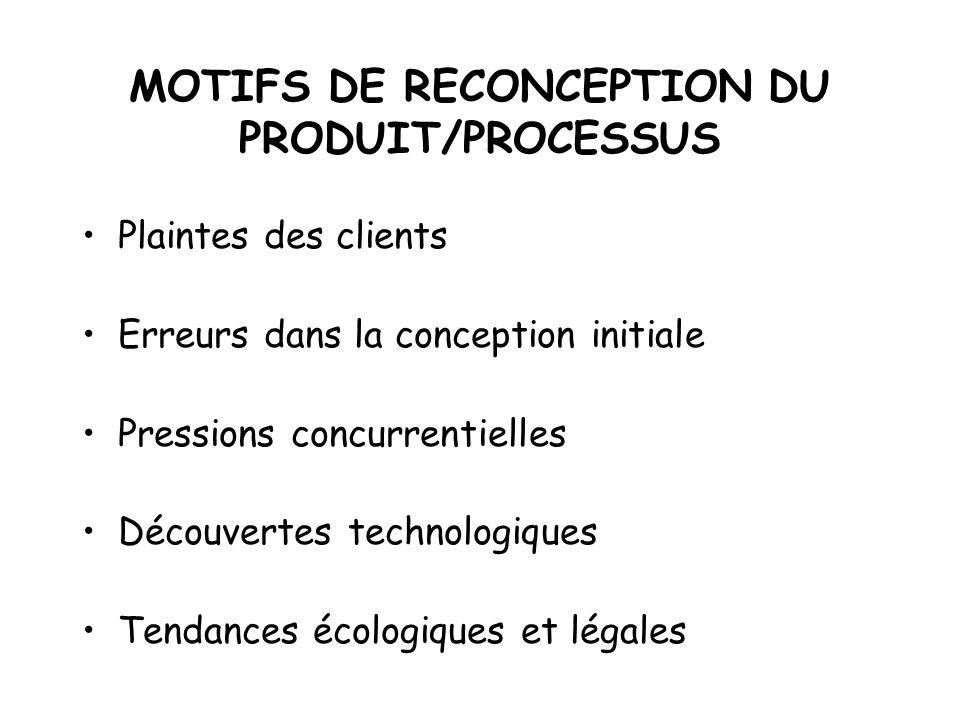 MOTIFS DE RECONCEPTION DU PRODUIT/PROCESSUS Plaintes des clients Erreurs dans la conception initiale Pressions concurrentielles Découvertes technologiques Tendances écologiques et légales