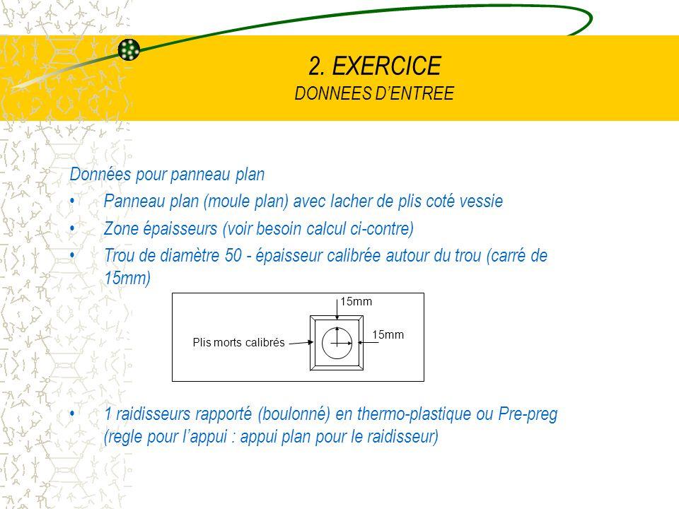 2. EXERCICE DONNEES DENTREE Données pour panneau plan Panneau plan (moule plan) avec lacher de plis coté vessie Zone épaisseurs (voir besoin calcul ci