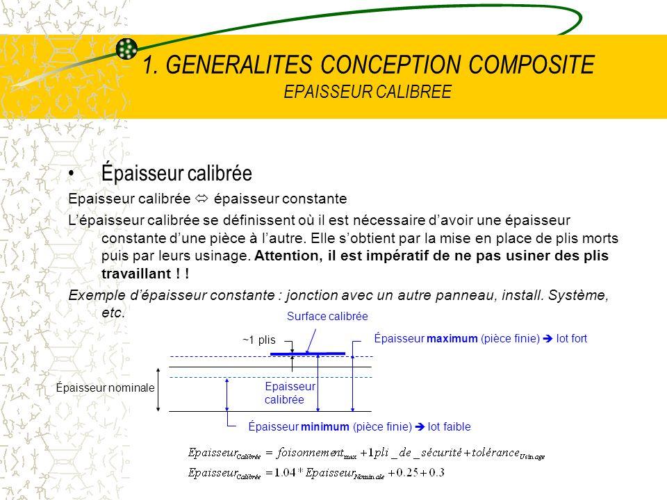 1. GENERALITES CONCEPTION COMPOSITE EPAISSEUR CALIBREE Épaisseur calibrée Epaisseur calibrée épaisseur constante Lépaisseur calibrée se définissent où