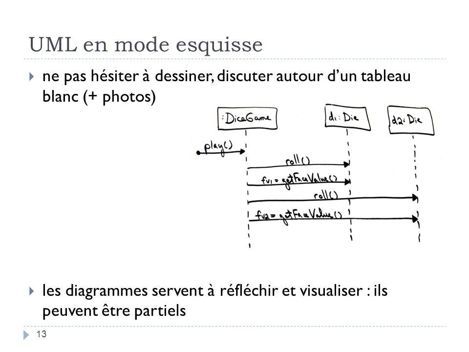 UML en mode esquisse ne pas hésiter à dessiner, discuter autour dun tableau blanc (+ photos) les diagrammes servent à réfléchir et visualiser : ils peuvent être partiels 13