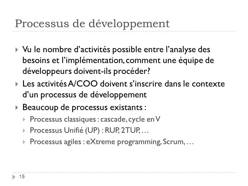 Processus de développement Vu le nombre dactivités possible entre lanalyse des besoins et limplémentation, comment une équipe de développeurs doivent-ils procéder.