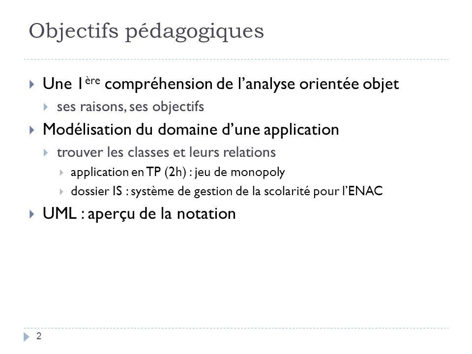Modèle de conception Diagrammes séquence conception (DSC) DSSDSC 23 Le système est composé de plusieurs classes Les opérations des classes sont identifiées Les objets collaborent avec lenvoi de messages afin dimplémenter les opérations système (ex.