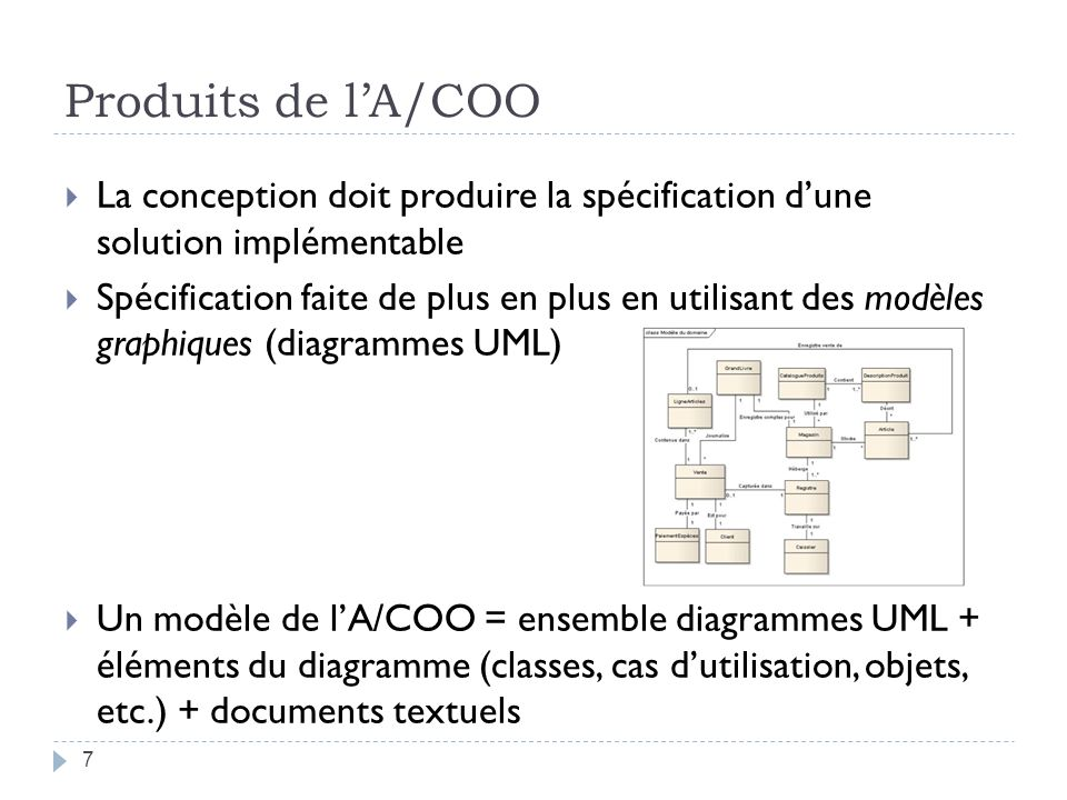 Notation UML Standard OMG très répandu dans lindustrie Né de la fusion de notations de plusieurs méthodes Langage visuel qui permet lélaboration de modèles Notation très vaste UML 2 : 13 diagrammes différents UML nest pas une méthode Méthode = notation (ex.