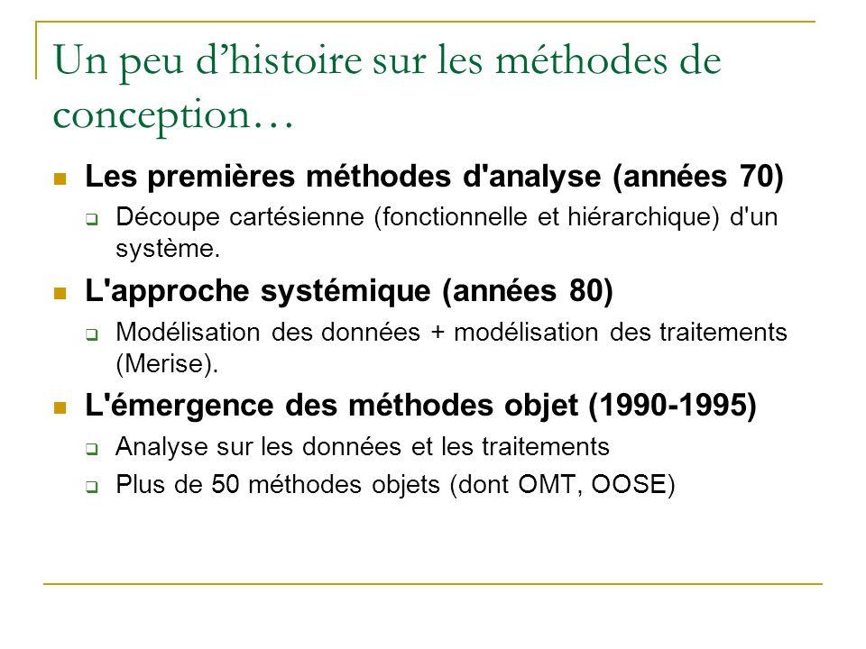 Un peu dhistoire sur les méthodes de conception… Les premières méthodes d'analyse (années 70) Découpe cartésienne (fonctionnelle et hiérarchique) d'un