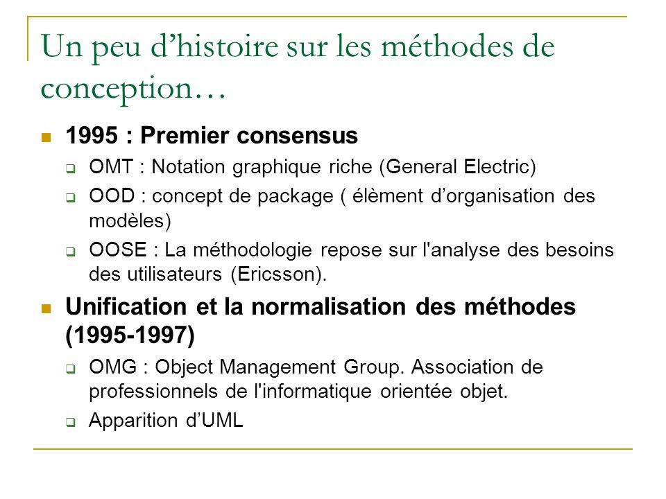 Un peu dhistoire sur les méthodes de conception… 1995 : Premier consensus OMT : Notation graphique riche (General Electric) OOD : concept de package (