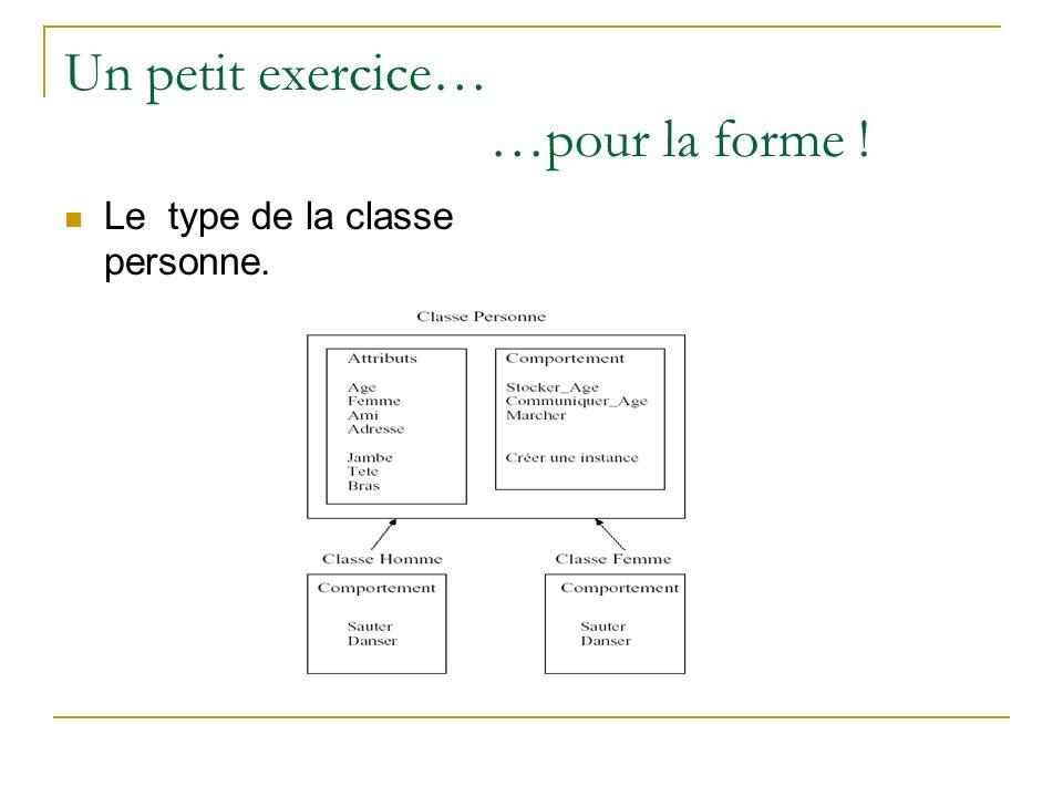 Un petit exercice… …pour la forme ! Le type de la classe personne.
