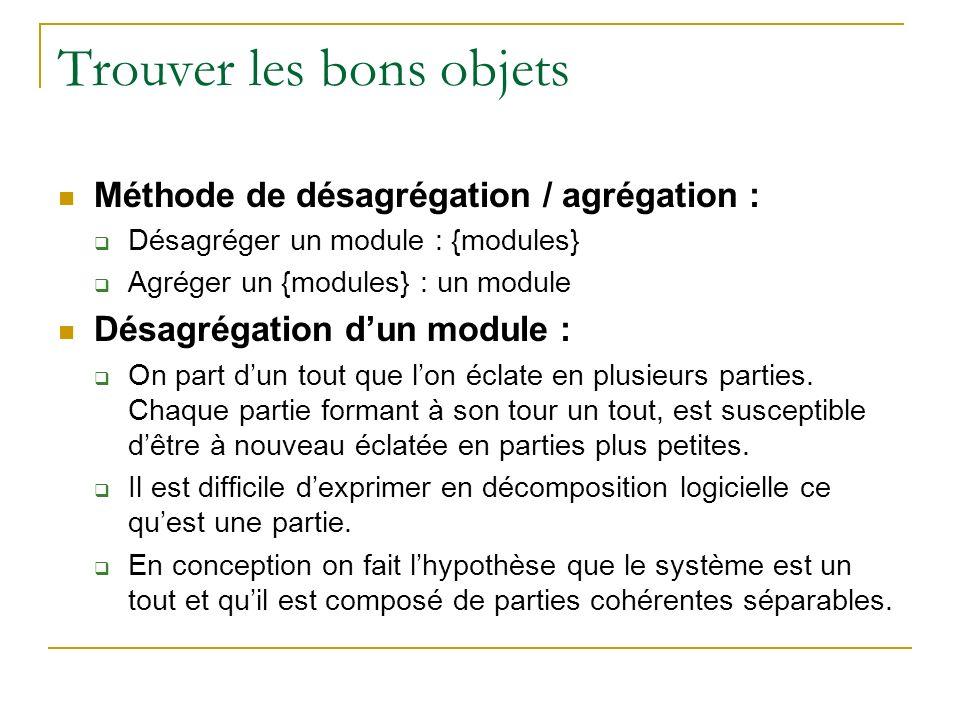Trouver les bons objets Méthode de désagrégation / agrégation : Désagréger un module : {modules} Agréger un {modules} : un module Désagrégation dun mo