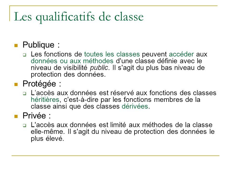 Les qualificatifs de classe Publique : Les fonctions de toutes les classes peuvent accéder aux données ou aux méthodes d'une classe définie avec le ni