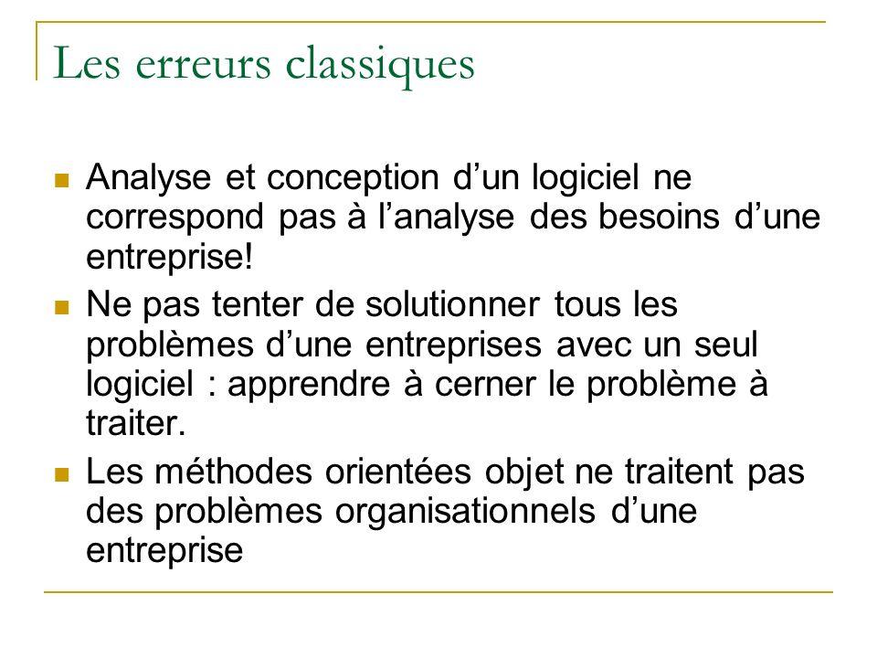 Les erreurs classiques Analyse et conception dun logiciel ne correspond pas à lanalyse des besoins dune entreprise! Ne pas tenter de solutionner tous