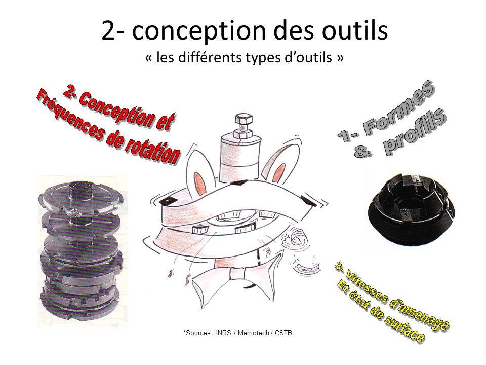 2- conception des outils « les différents types doutils » *Sources : INRS / Mémotech / CSTB.
