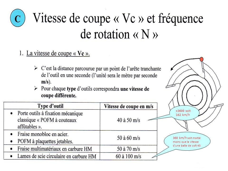 x3600 soit 162 km/h 360 km/h soit moitié moins que la vitesse dune balle de colt 45