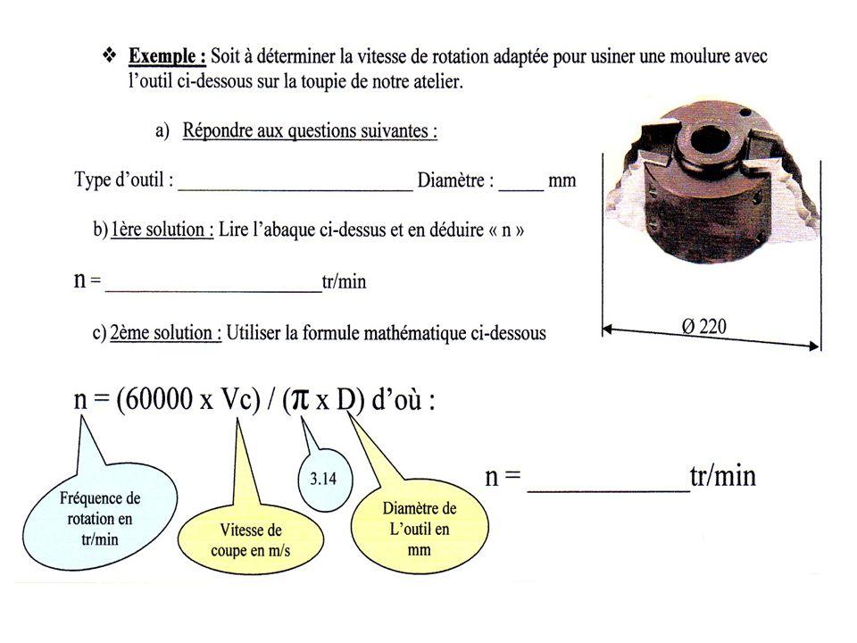 1- Identifier le type doutil 2- Relever son Diamètre en mm 3- faire correspondre dans labaque (dans notre cas : 3500 à 4000 tr/min)