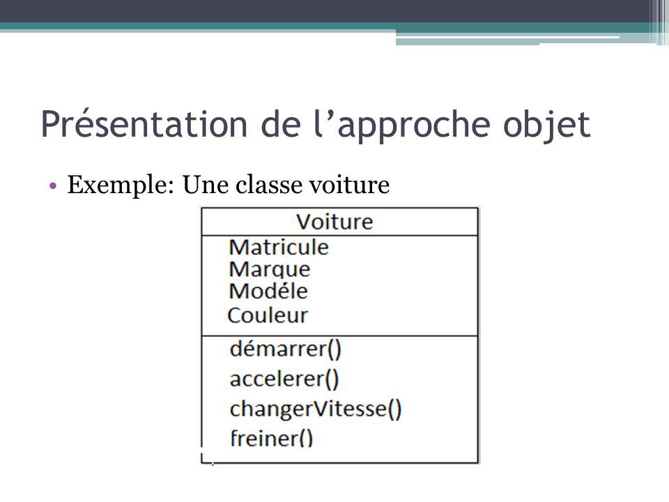 Présentation de lapproche objet Exemple: Une classe voiture