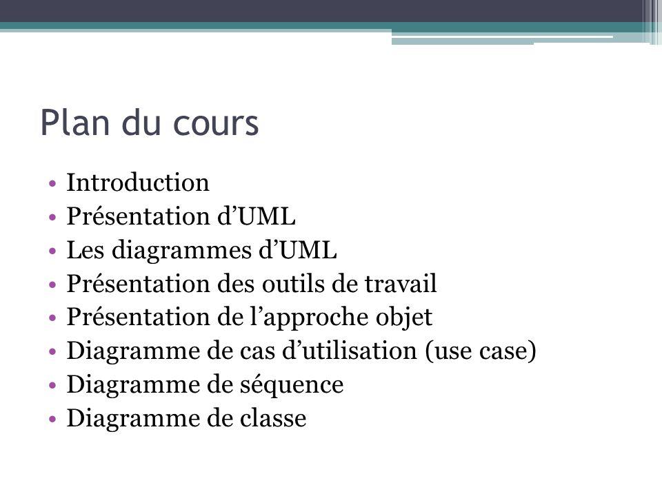 Plan du cours Introduction Présentation dUML Les diagrammes dUML Présentation des outils de travail Présentation de lapproche objet Diagramme de cas dutilisation (use case) Diagramme de séquence Diagramme de classe