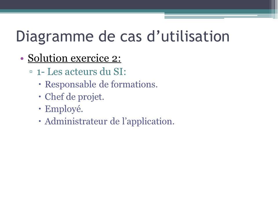 Solution exercice 2: 1- Les acteurs du SI: Responsable de formations.