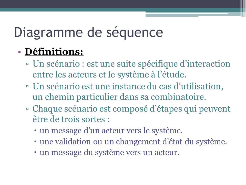 Diagramme de séquence Définitions: Un scénario : est une suite spécifique dinteraction entre les acteurs et le système à létude.