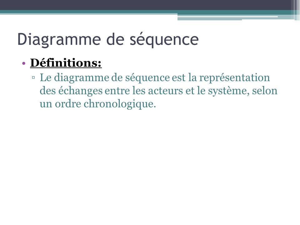 Définitions: Le diagramme de séquence est la représentation des échanges entre les acteurs et le système, selon un ordre chronologique.