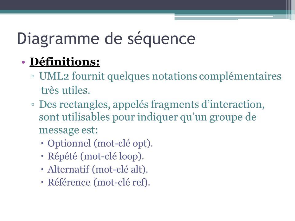 Définitions: UML2 fournit quelques notations complémentaires très utiles.