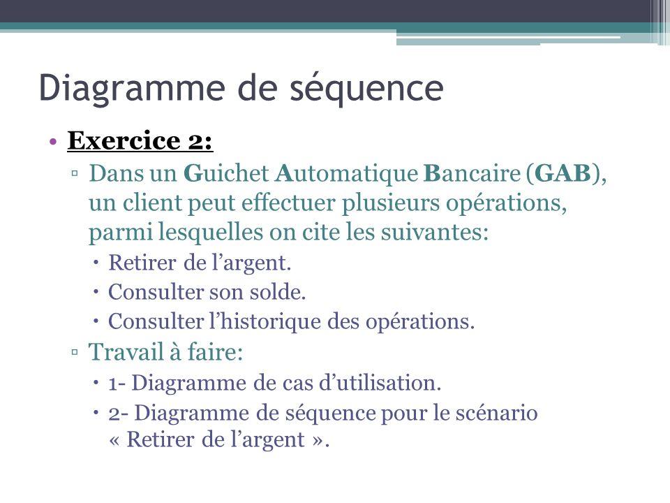 Exercice 2: Dans un Guichet Automatique Bancaire (GAB), un client peut effectuer plusieurs opérations, parmi lesquelles on cite les suivantes: Retirer de largent.