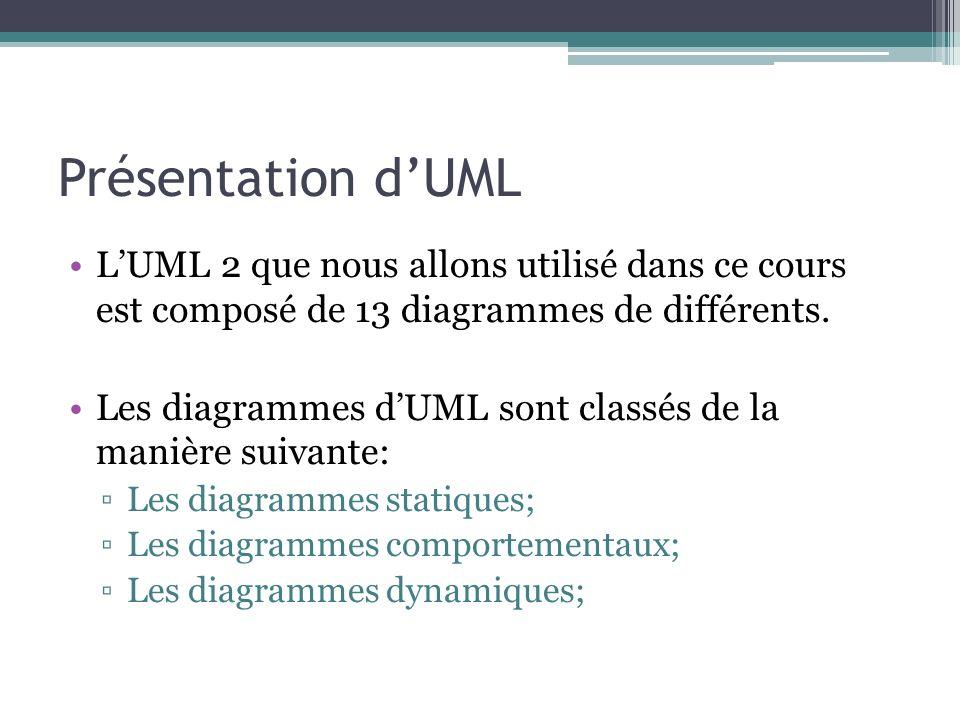 LUML 2 que nous allons utilisé dans ce cours est composé de 13 diagrammes de différents.
