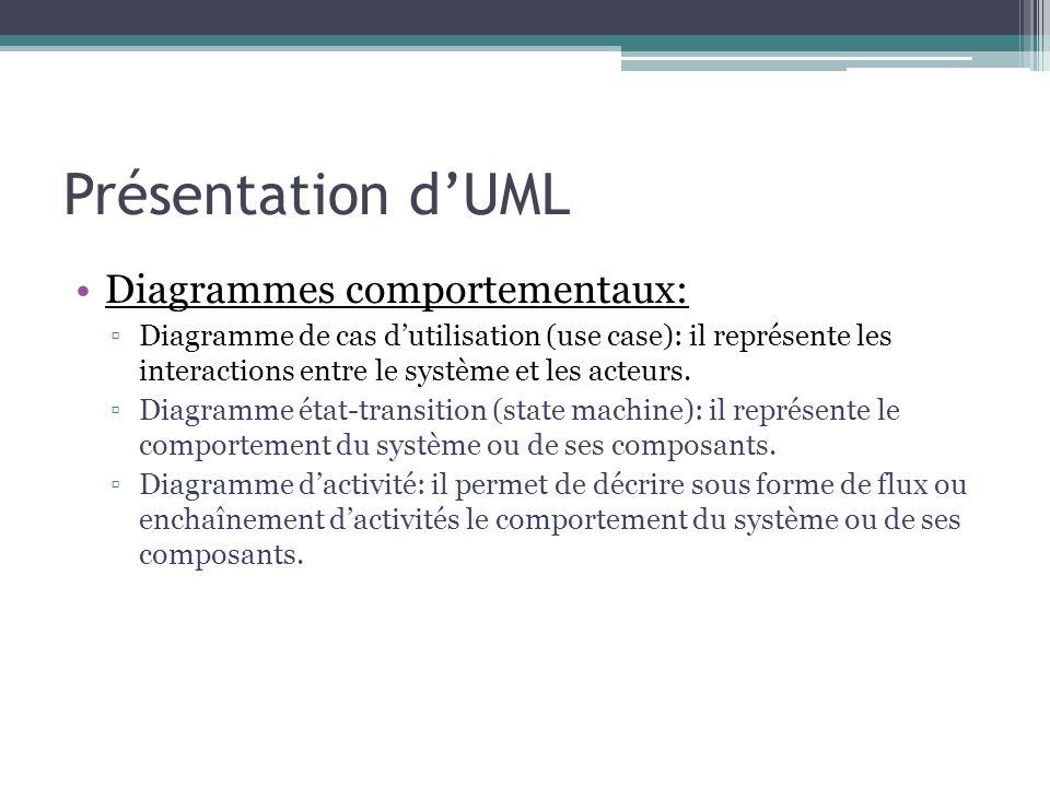 Présentation dUML Diagrammes dynamiques: Diagramme de séquence: il représente dune façon séquentielle le déroulement des traitements et des interactions entre les éléments du système et/ou de ses acteurs.
