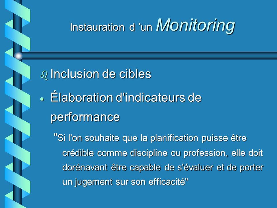 Instauration d un Monitoring b Inclusion de cibles Élaboration d'indicateurs de performance Élaboration d'indicateurs de performance
