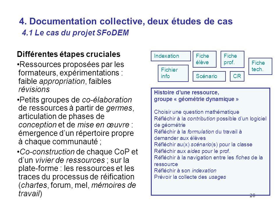 28 Différentes étapes cruciales Ressources proposées par les formateurs, expérimentations : faible appropriation, faibles révisions Petits groupes de co-élaboration de ressources à partir de germes, articulation de phases de conception et de mise en œuvre : émergence dun répertoire propre à chaque communauté ; Co-construction de chaque CoP et dun vivier de ressources ; sur la plate-forme : les ressources et les traces du processus de réification (chartes, forum, mel, mémoires de travail) Histoire dune ressource, groupe « géométrie dynamique » Choisir une question mathématique Réfléchir à la contribution possible dun logiciel de géométrie Réfléchir à la formulation du travail à demander aux élèves Réfléchir au(x) scénario(s) pour la classe Réfléchir aux aides pour le prof.