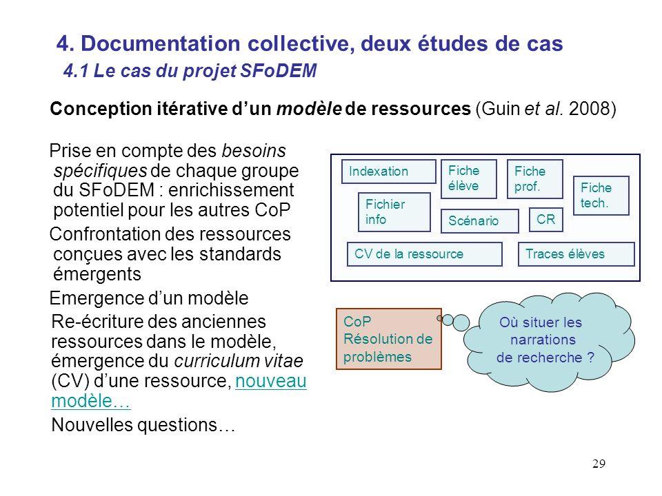 29 Prise en compte des besoins spécifiques de chaque groupe du SFoDEM : enrichissement potentiel pour les autres CoP Confrontation des ressources conçues avec les standards émergents Emergence dun modèle Conception itérative dun modèle de ressources (Guin et al.