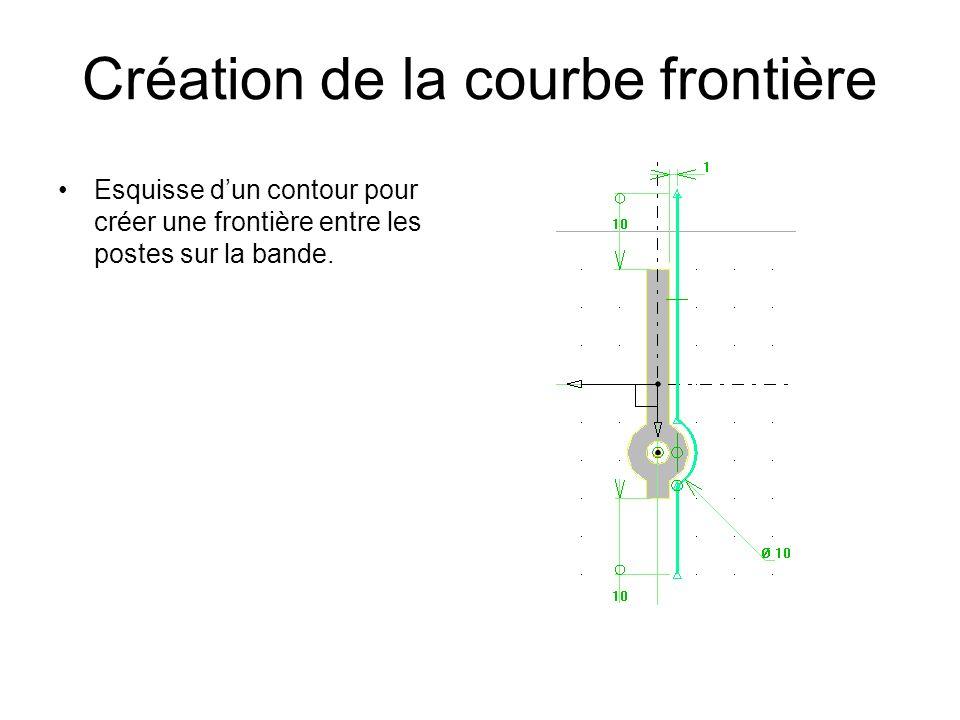 Création de la courbe frontière Esquisse dun contour pour créer une frontière entre les postes sur la bande.