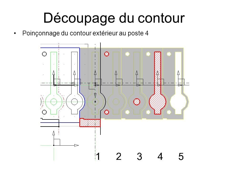 Découpage du contour Poinçonnage du contour extérieur au poste 4