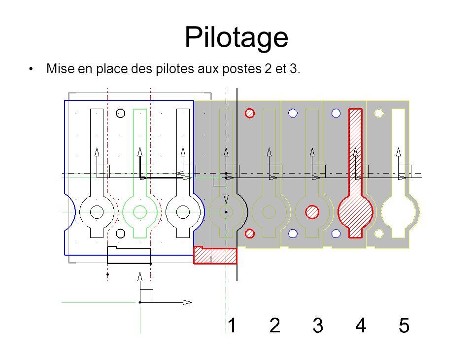 Pilotage Mise en place des pilotes aux postes 2 et 3.