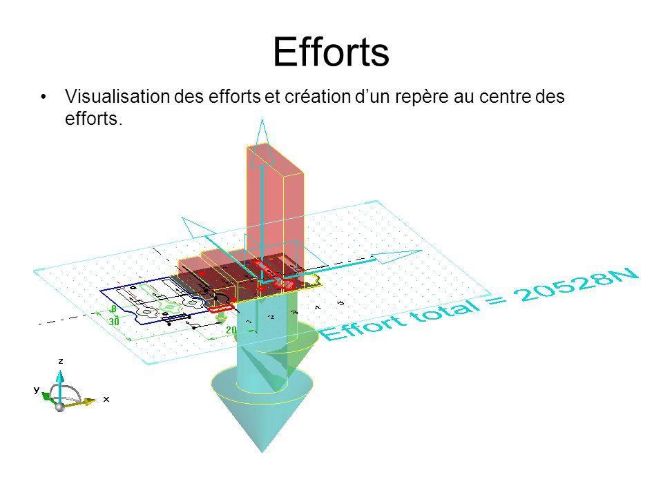 Efforts Visualisation des efforts et création dun repère au centre des efforts.