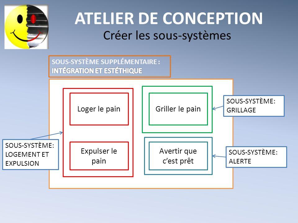 ATELIER DE CONCEPTION Créer les sous-systèmes Info Loger le painGriller le pain Avertir que cest prêt Expulser le pain SOUS-SYSTÈME: LOGEMENT ET EXPULSION SOUS-SYSTÈME: GRILLAGE SOUS-SYSTÈME: ALERTE