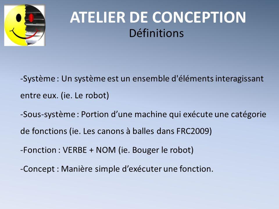 ATELIER DE CONCEPTION Définitions -Système : Un système est un ensemble d'éléments interagissant entre eux. (ie. Le robot) -Sous-système : Portion dun