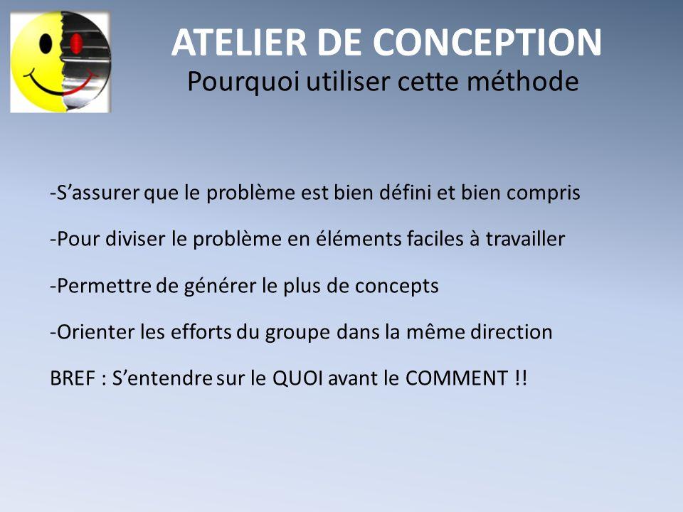 ATELIER DE CONCEPTION Pourquoi utiliser cette méthode -Sassurer que le problème est bien défini et bien compris -Pour diviser le problème en éléments